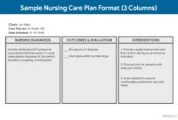 010 Nursing Care Plan Template Unbelievable Ideas Templates inside Nursing Care Plan Template Word
