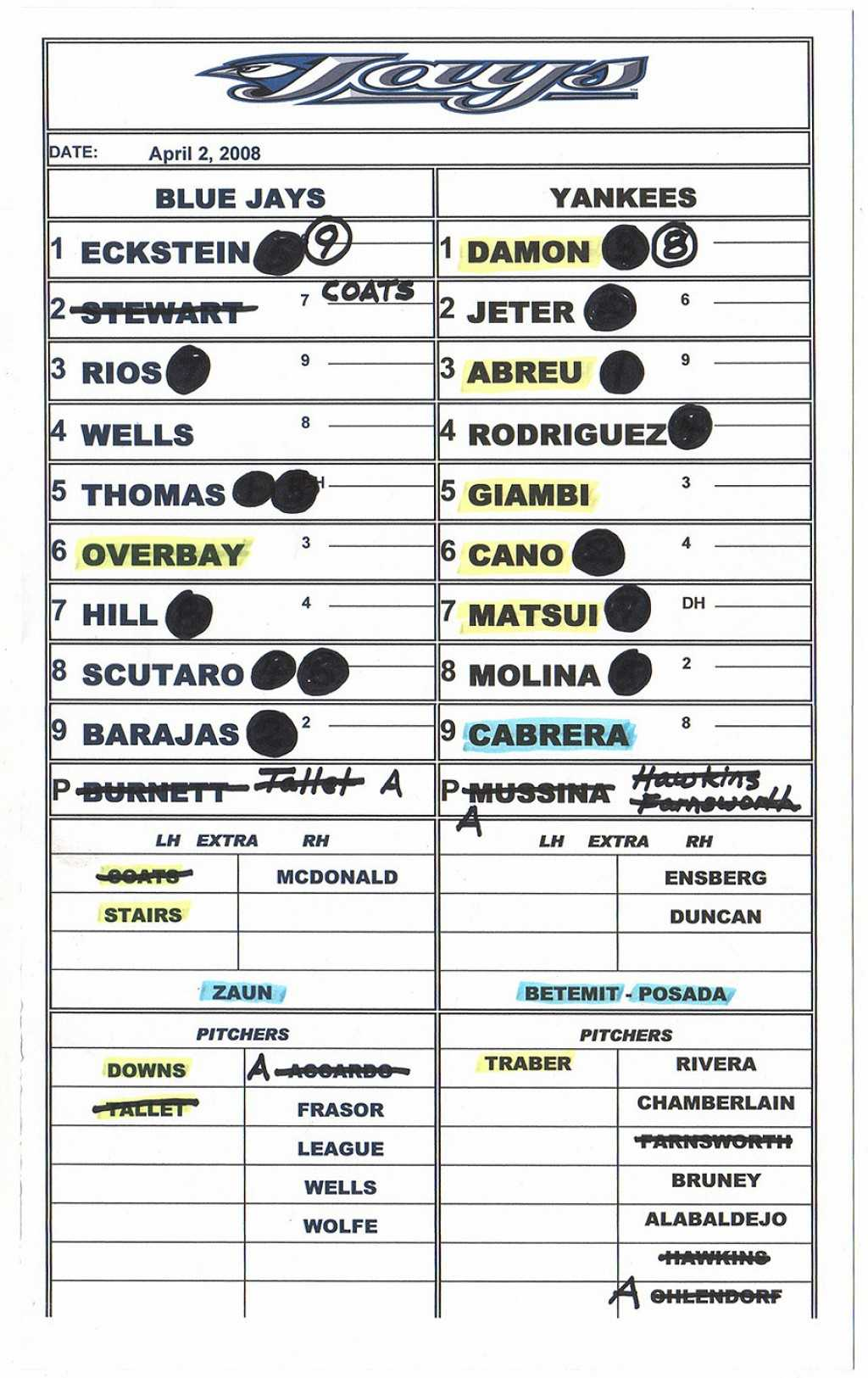 012 Template Ideas Baseball Lineup Card Excel Lovely Elegant Within Dugout Lineup Card Template