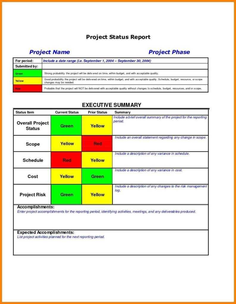 013 Weekly Status Report Template Excel Astounding Ideas In Project Status Report Template Excel Download Filetype Xls