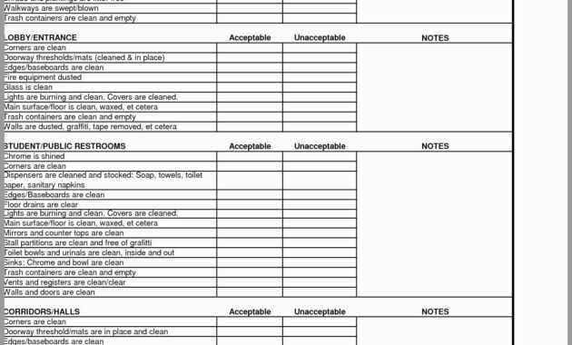 024 Home Inspection Checklistlates Vehicle Reportlate Free regarding Home Inspection Report Template Pdf