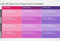 30 60 90 Days Plan Powerpoint Template | Career | 90 Day Intended For 30 60 90 Day Plan Template Powerpoint