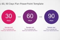 30 60 90 Days Plan Powerpoint Template In 30 60 90 Day Plan Template Powerpoint