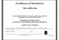 30 Perfect Attendance Certificate Editable | Pryncepality with Perfect Attendance Certificate Template