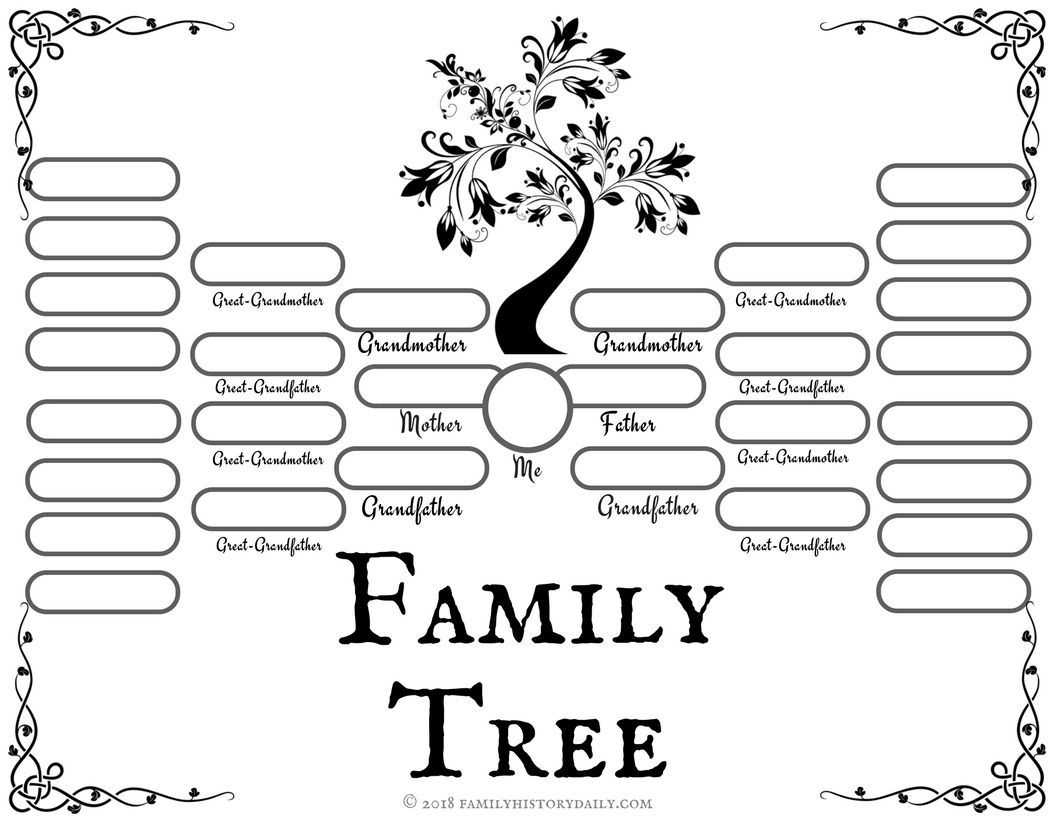 4 Free Family Tree Templates For Genealogy, Craft Or School Throughout Fill In The Blank Family Tree Template
