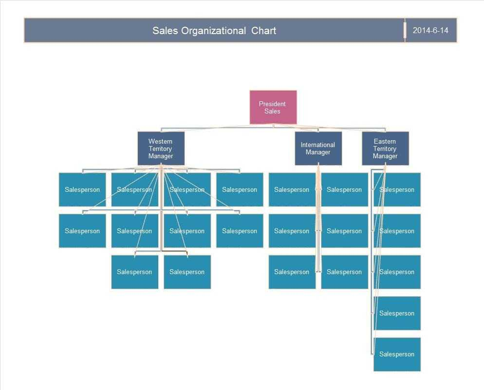 40 Organizational Chart Templates (Word, Excel, Powerpoint) For Org Chart Word Template