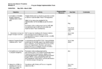 Action-Plan (Sample Template) | Monitoring And Evaluation throughout Strategic Management Report Template