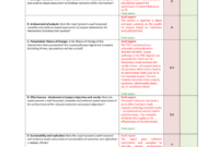 Annex L – Quality Assessment Of The Evaluation pertaining to Data Quality Assessment Report Template