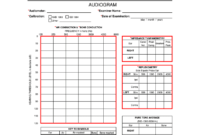 Audiogram – Fill Online, Printable, Fillable, Blank | Pdffiller with regard to Blank Audiogram Template Download