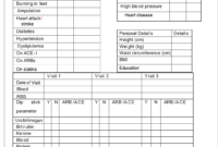 Basics Of Case Report Form Designing In Clinical Research regarding Case Report Form Template