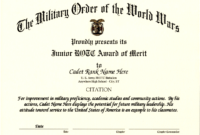 Best Award Certificate Template – Teplates For Every Day inside Leadership Award Certificate Template