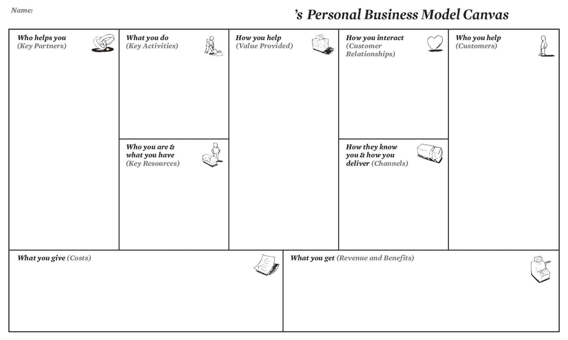 Business Model Canvas Template For Word Luxury Exceptional For Business Canvas Word Template