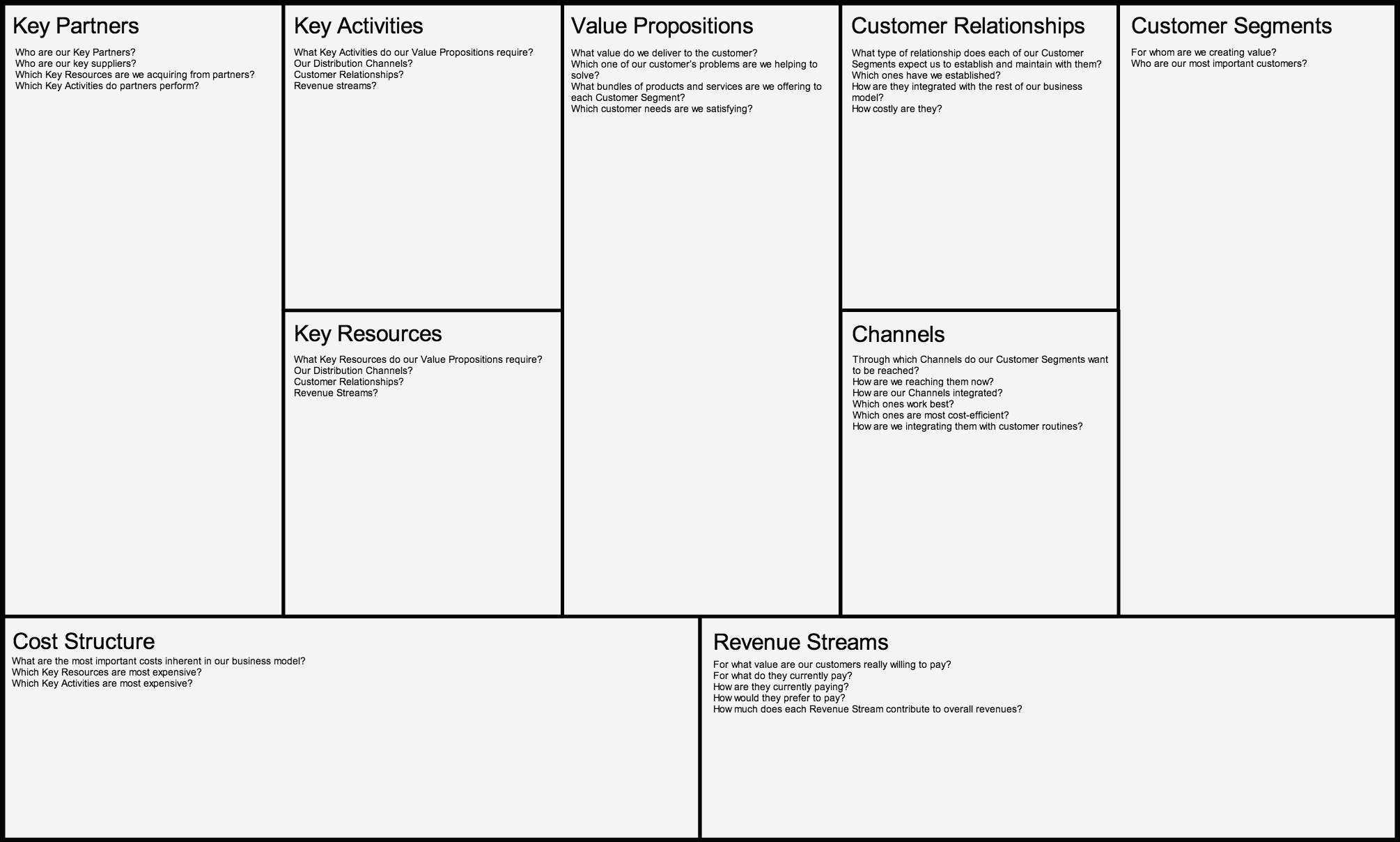 Business Model Canvas Template Word - Caquetapositivo With Business Canvas Word Template