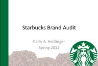 College Prep: Organize, Please Custom Powerpoint in Starbucks Powerpoint Template