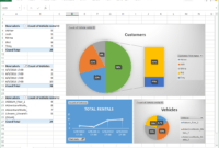 Create Reporting Solutions – Finance & Operations | Dynamics pertaining to Fleet Management Report Template