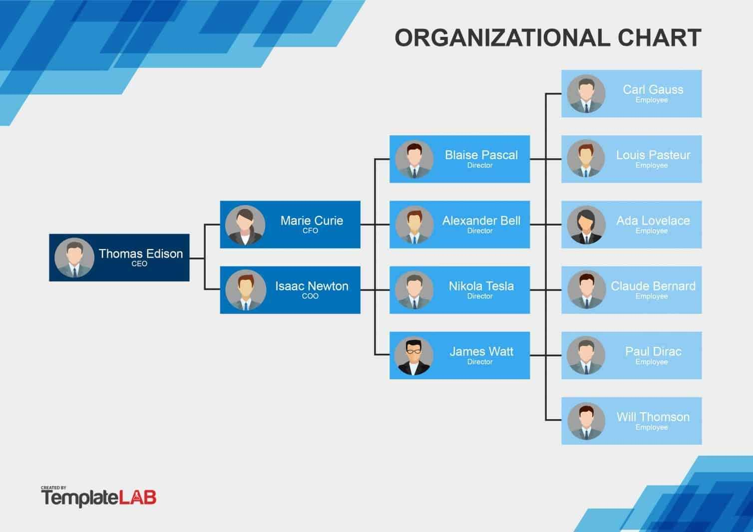 Download Org Chart Template Word 11 | Organizational Chart With Org Chart Word Template