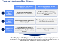 Due Diligence Report | Sample Resume, Diligence, Templates inside Mckinsey Consulting Report Template