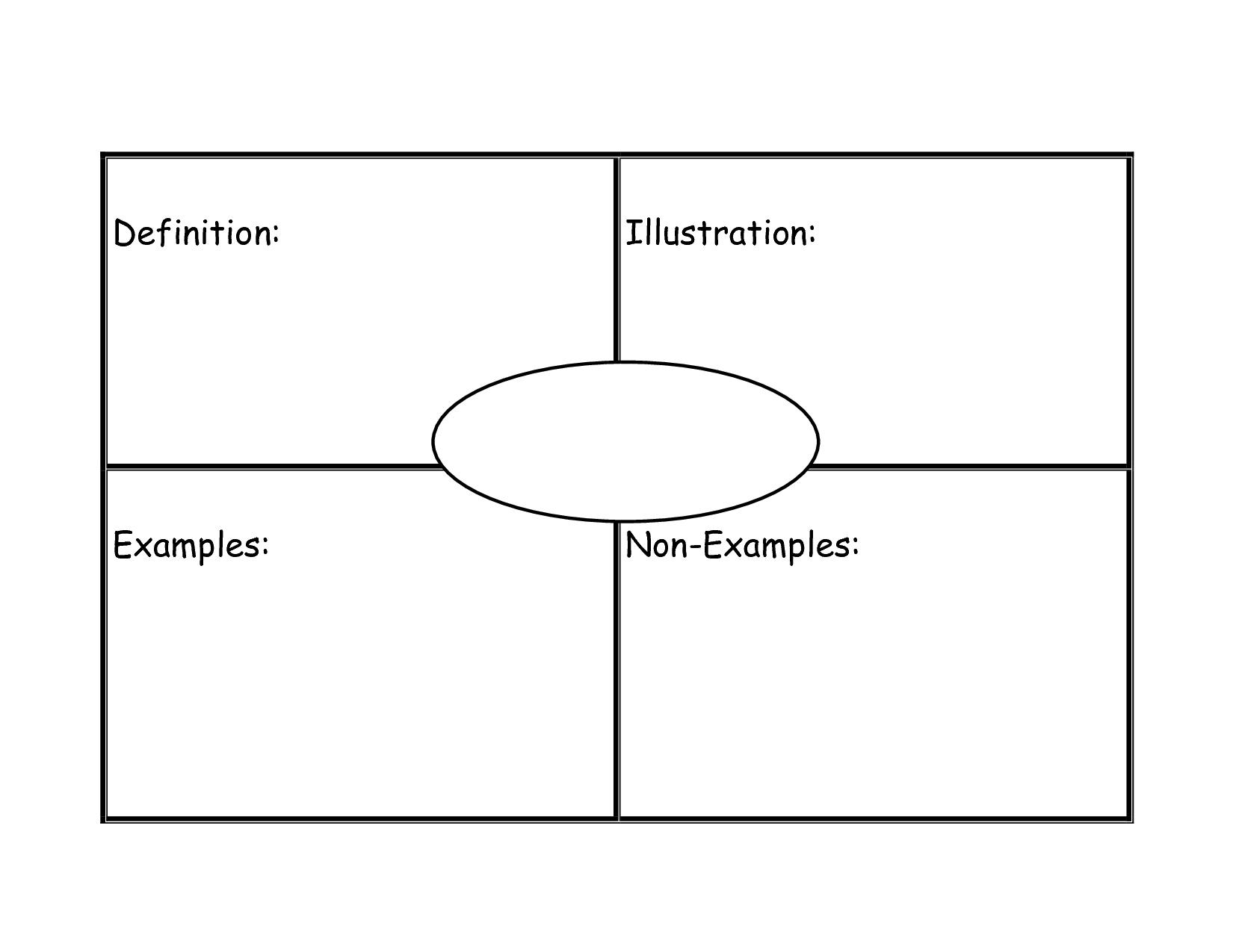 Frayer Model Graphic Organizer Template   Gubla   Vocabulary Within Blank Frayer Model Template