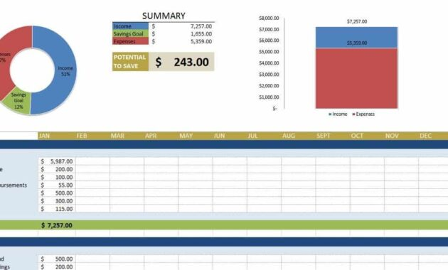 Free Budget Templates In Excel   Smartsheet within Annual Budget Report Template