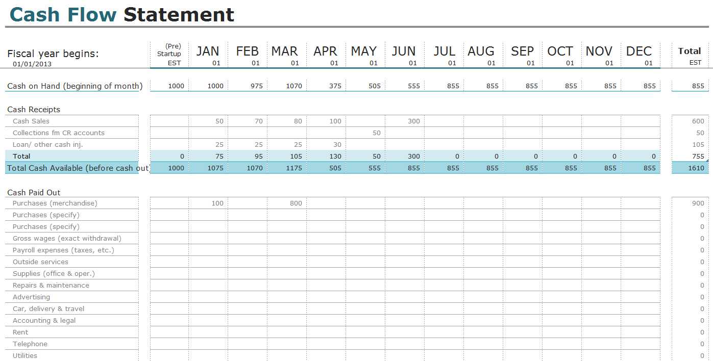Free Cash Flow Statement Templates For Excel   Invoiceberry Intended For Cash Position Report Template