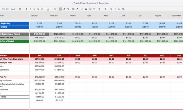 Free Cash Flow Statement Templates | Smartsheet throughout Cash Position Report Template