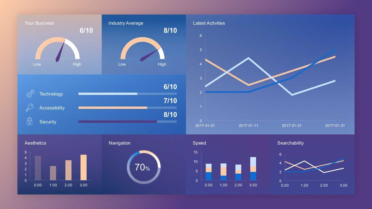 Free Dashboard Concept Slide Within Powerpoint Dashboard Template Free