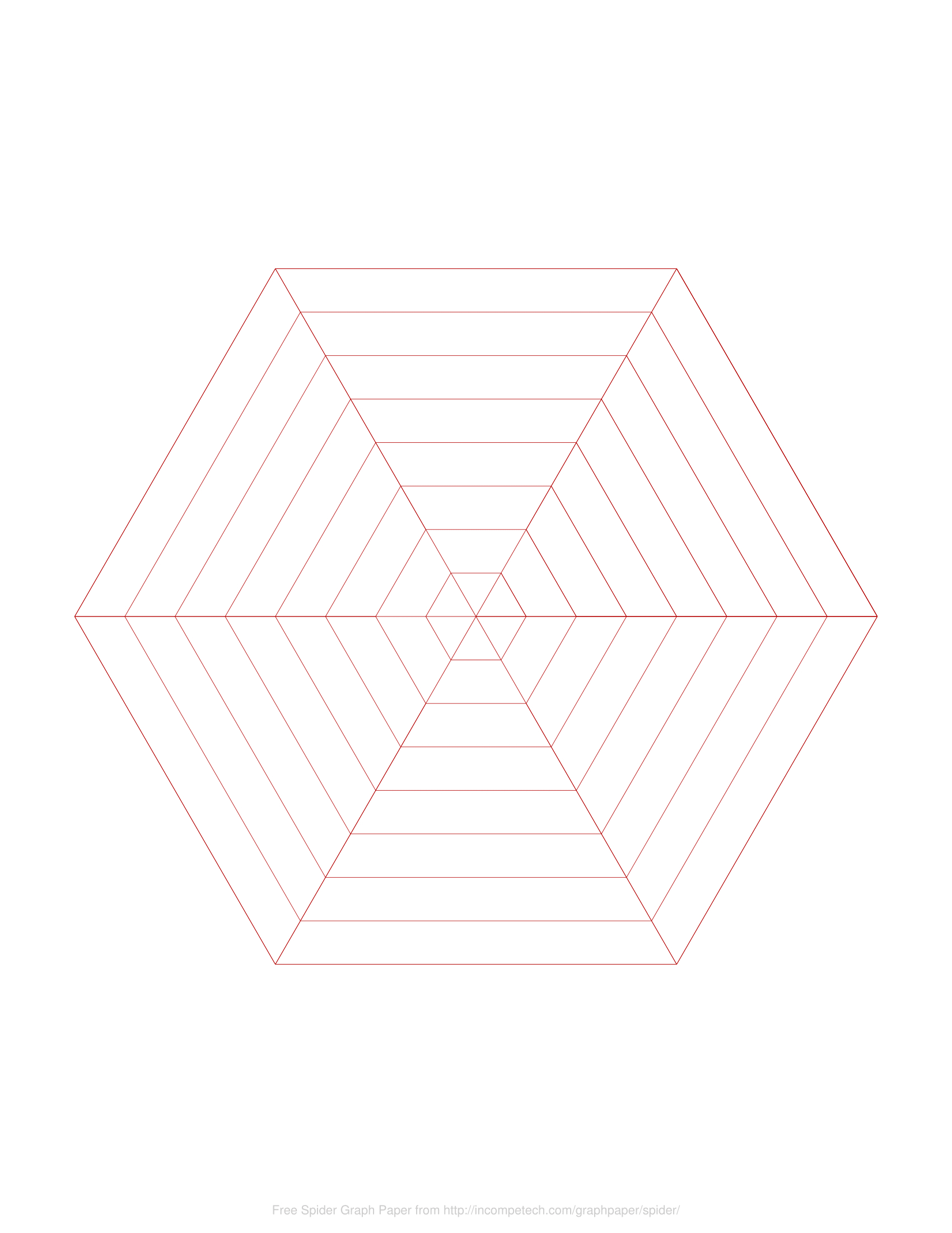 Free Online Graph Paper / Spider For Blank Radar Chart Template