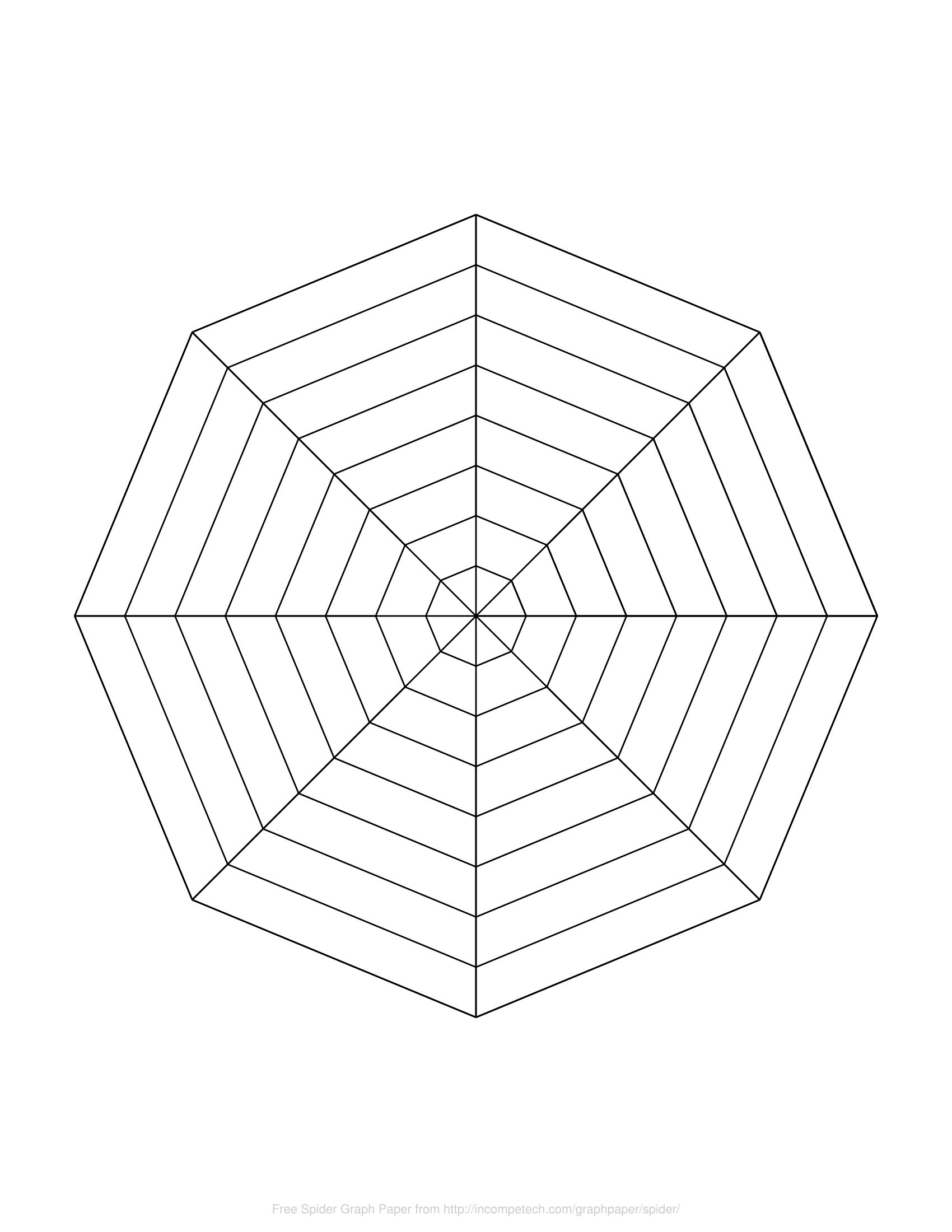 Free Online Graph Paper / Spider Pertaining To Blank Radar Chart Template