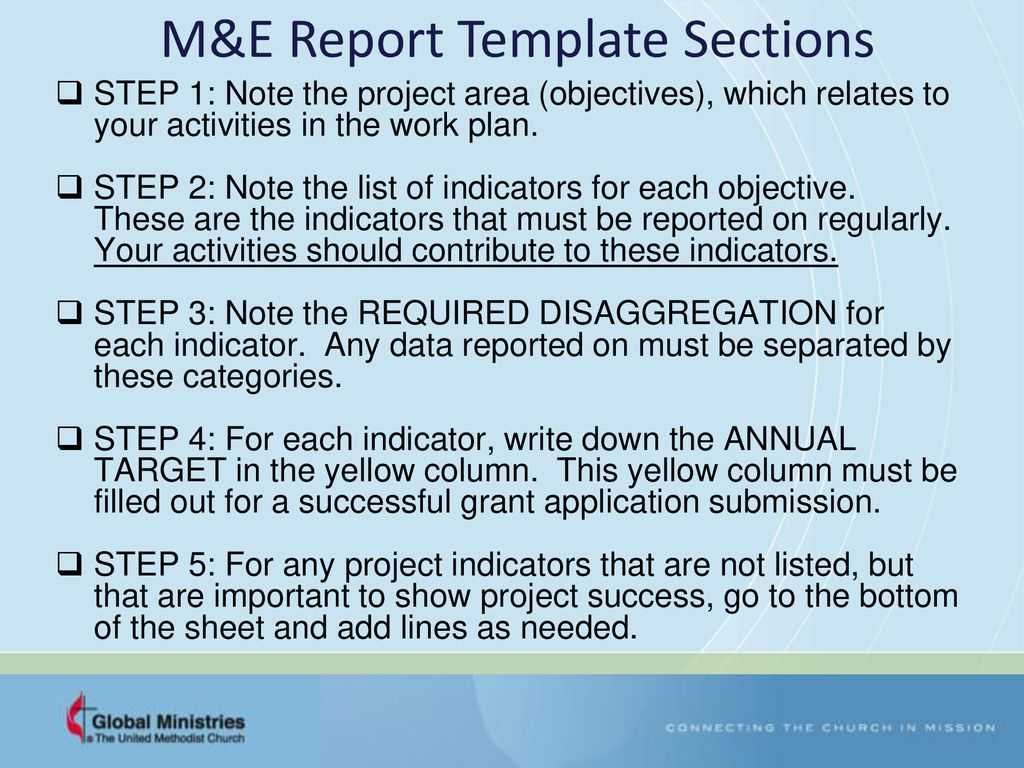 Grants – Workplan And Monitoring And Evaluation (M&e With Regard To M&e Report Template