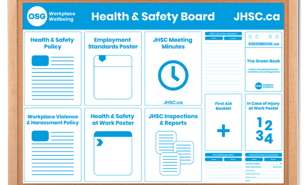 Health And Safety Board Poster Template - Osg intended for Health And Safety Board Report Template