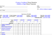 Homeschool Transcript Services And Report Cards Now with Homeschool Middle School Report Card Template