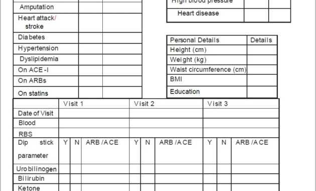 Journal:basics Of Case Report Form Designing In Clinical regarding Monitoring Report Template Clinical Trials