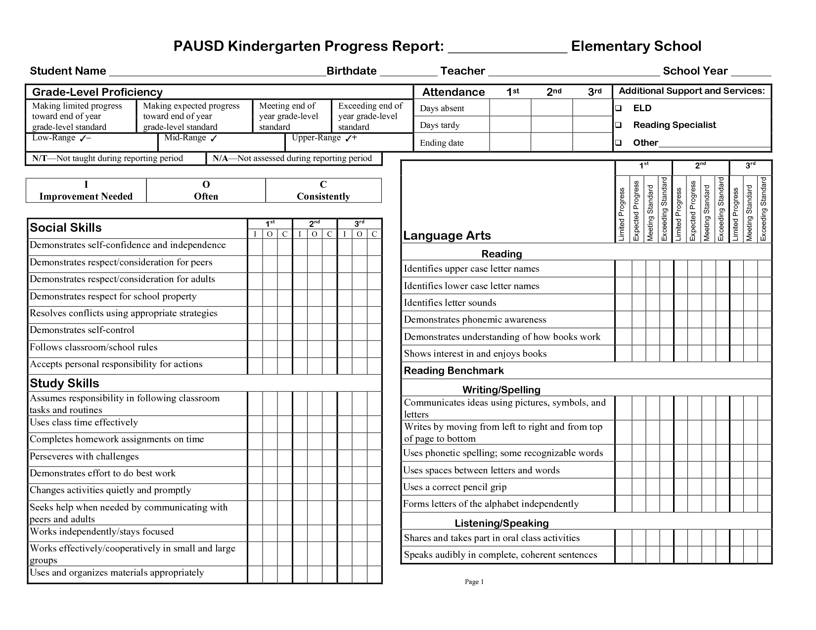 Kindergarten Social Skills Progress Report Blank Templates For School Progress Report Template