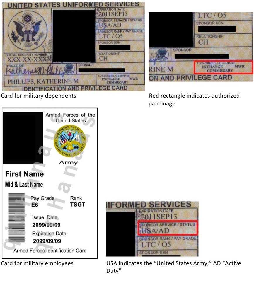 Military Id Template. Military Id Gallery. Badge Cool Www Inside Mi6 Id Card Template
