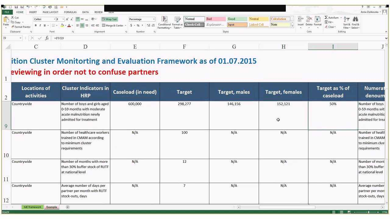 Monitoring And Evaluation Framework Within M&e Report Template