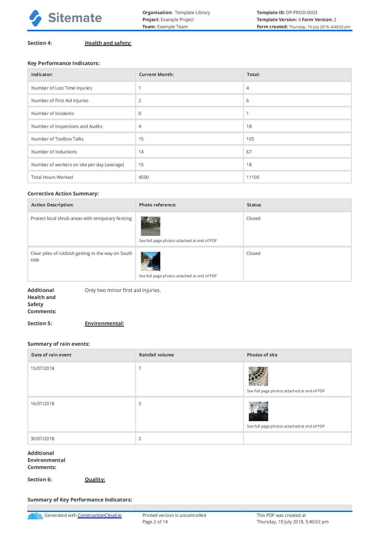 Monthly Construction Progress Report Template: Use This With Regard To Monthly Health And Safety Report Template