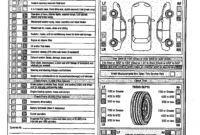 Multi Point Inspection Report Card As Recommendedford Pertaining To Vehicle Inspection Report Template