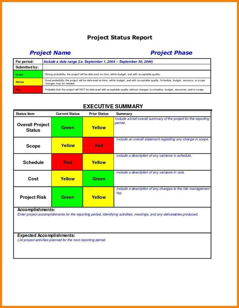 Multiple Project Dashboard Template Excel And Project Within Monthly Status Report Template Project Management