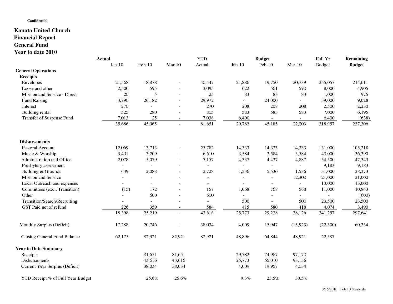 Nonprofit Financial Report Template And Non Profit Monthly Intended For Non Profit Monthly Financial Report Template
