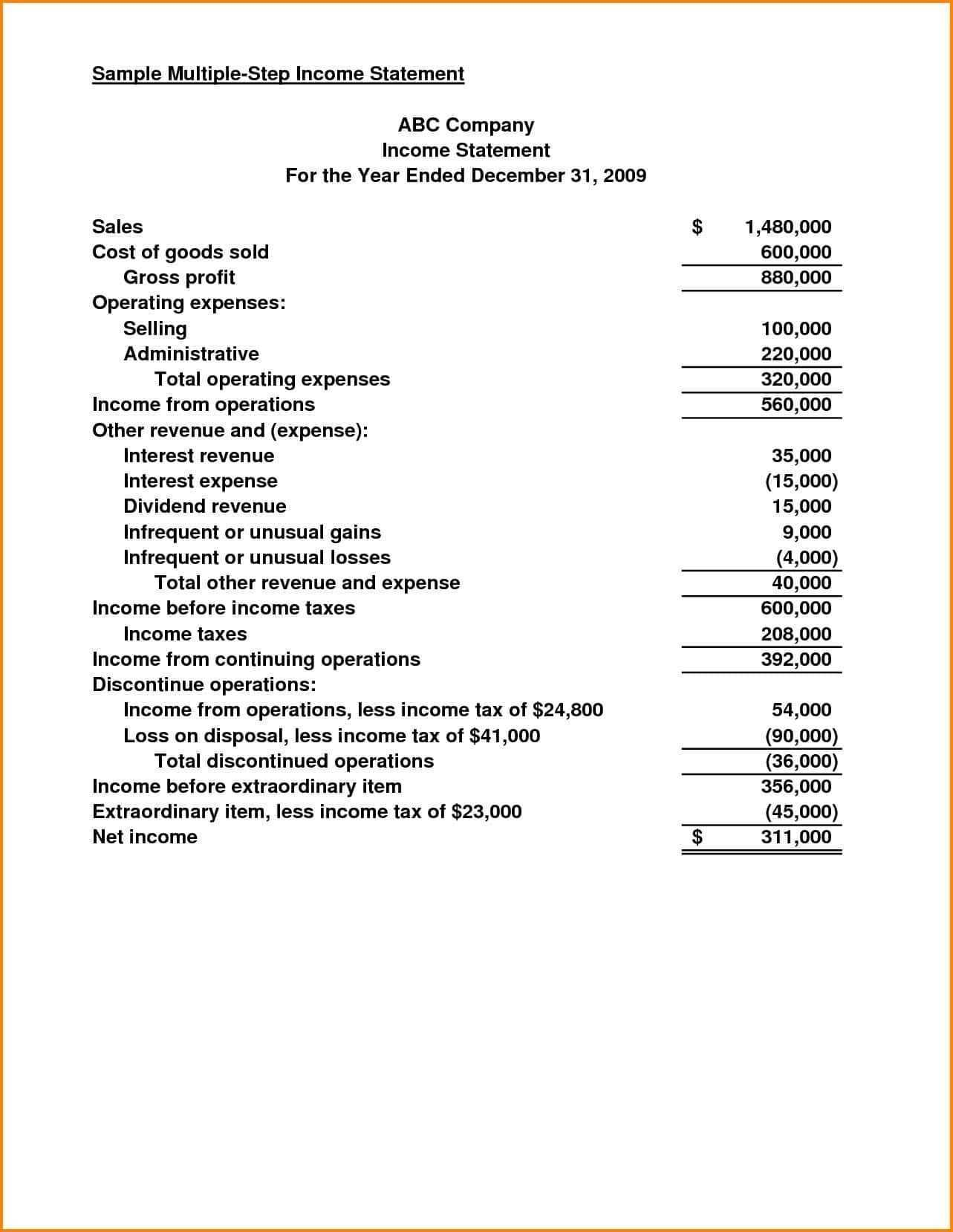 Nonprofit Financial Statements Template Npo Report Example Within Non Profit Monthly Financial Report Template