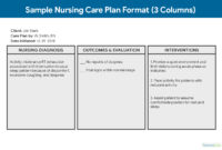 Nursing Care Plan (Ncp): Ultimate Guide And Database intended for Nursing Care Plan Templates Blank