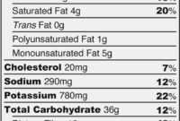 Nutrition News: Nutrition Facts Maker intended for Nutrition Label Template Word