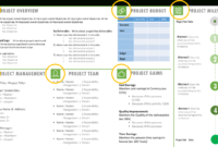 One Page Project Charter Ppt Template | Daily Schedule intended for Team Charter Template Powerpoint