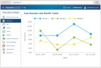 Optimise Your Fleet Fuel Efficiency | Geotab throughout Fleet Management Report Template