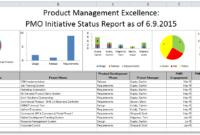 Oracle Accelerate For It Portfolio Management With Oracle pertaining to Portfolio Management Reporting Templates