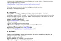 Pdf) Pharmaceutical Self Inspection Defects And Check List throughout Gmp Audit Report Template