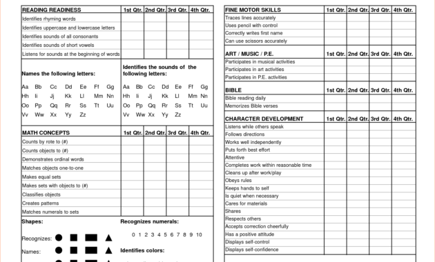 Pinvanessa Semrau On Beginning Of The Year for Character Report Card Template