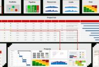 Pmo Reports For Project And Portfolio Management (Requirements) throughout Portfolio Management Reporting Templates