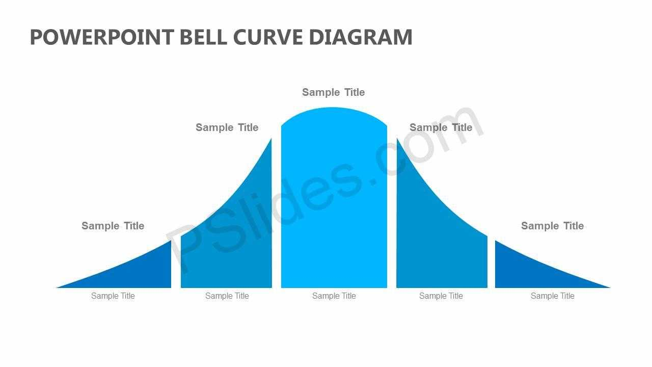 Powerpoint Bell Curve Diagram - Pslides With Powerpoint Bell Curve Template