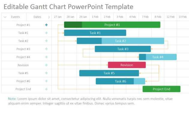 Project Gantt Chart Powerpoint Template inside Project Schedule Template Powerpoint