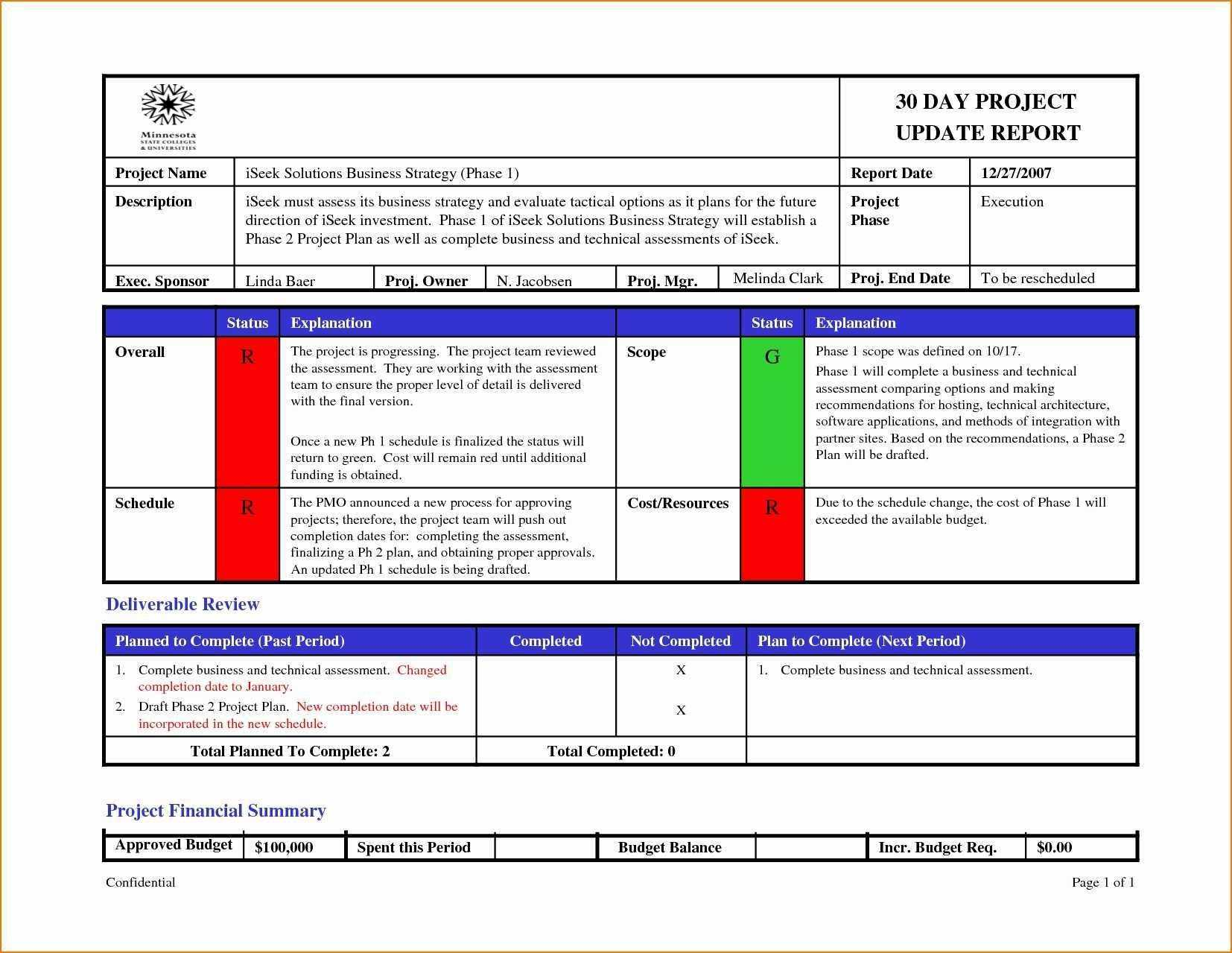 Project Management Report Template Status Ideas Team Excel Throughout Project Manager Status Report Template